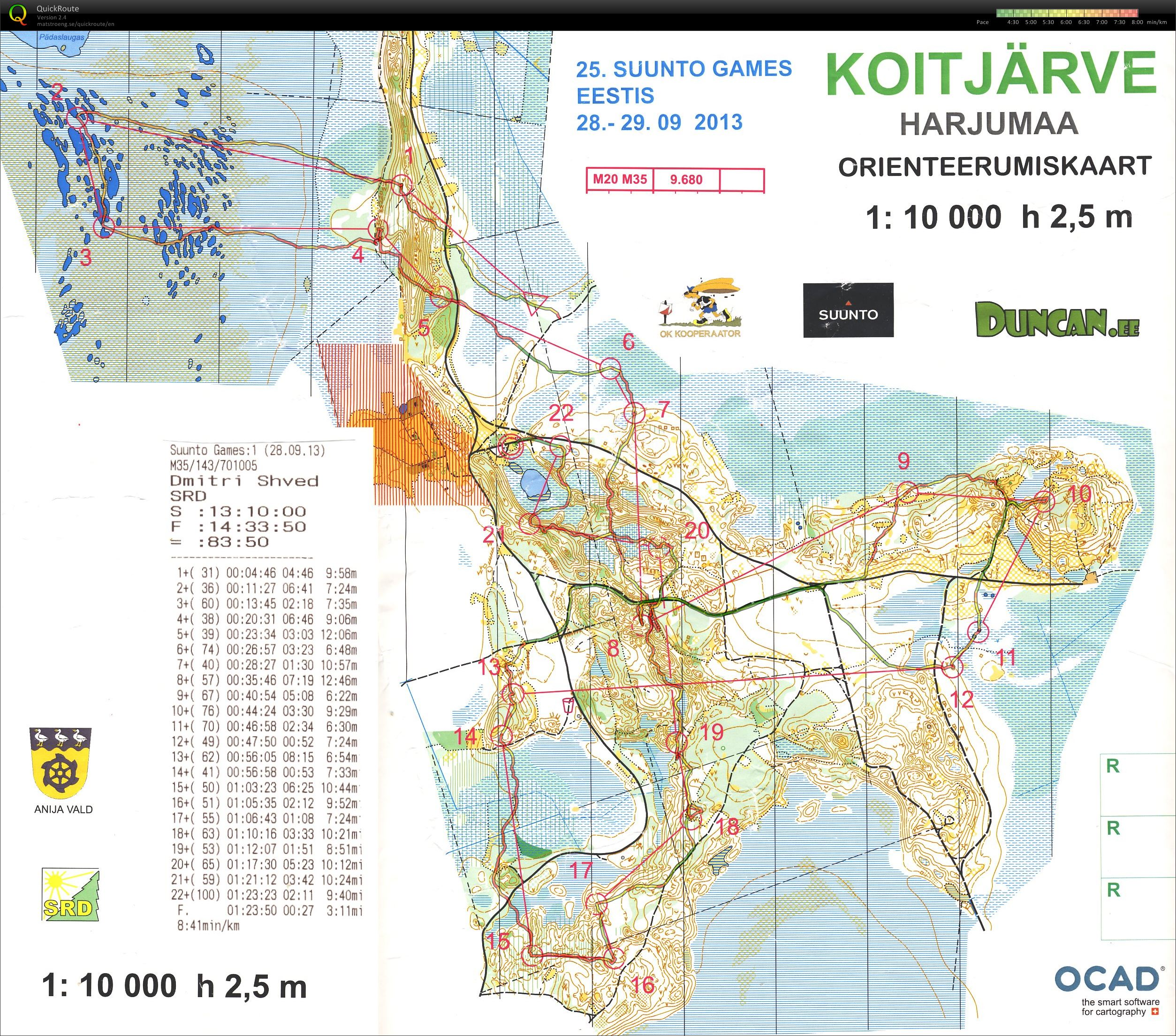 Suunto Games - Day 1 (28/09/2013)